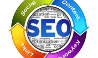 Lifecycle of SEO