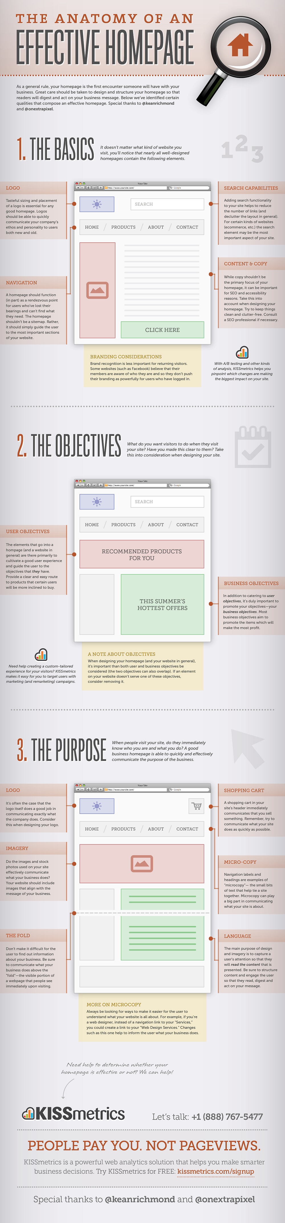 The Anatomy of a Good Homepage #Infographic | Social MagnetsSocial Magnets